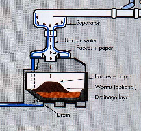 drainage system pdf